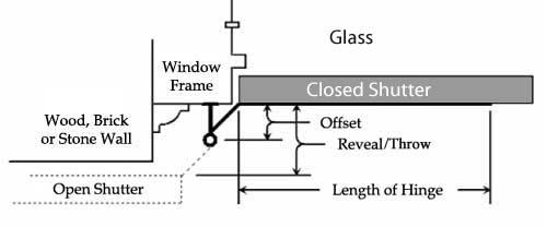 Window Shutter Hardware | Lynn Cove Hardware | Larson Shutter